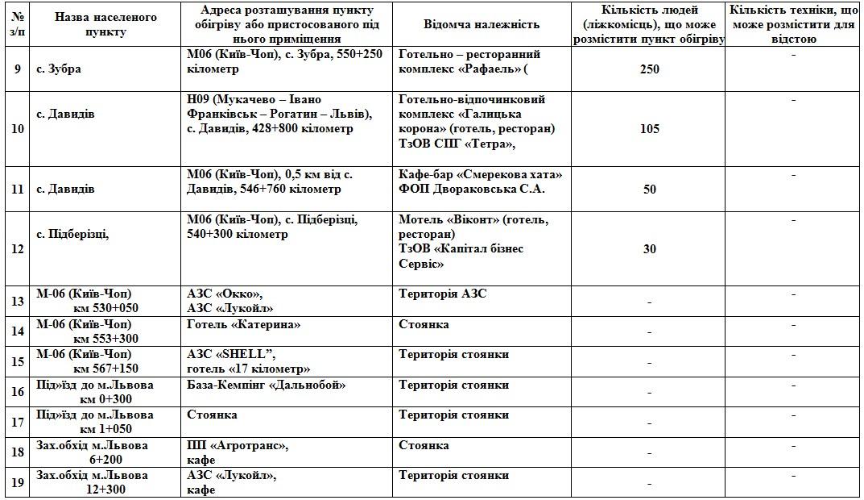 На Львівщині розгорнуть 112 пунктів обігріву: адреси  фото 7