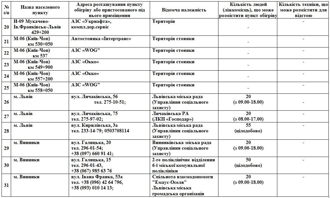На Львівщині розгорнуть 112 пунктів обігріву: адреси  фото 8