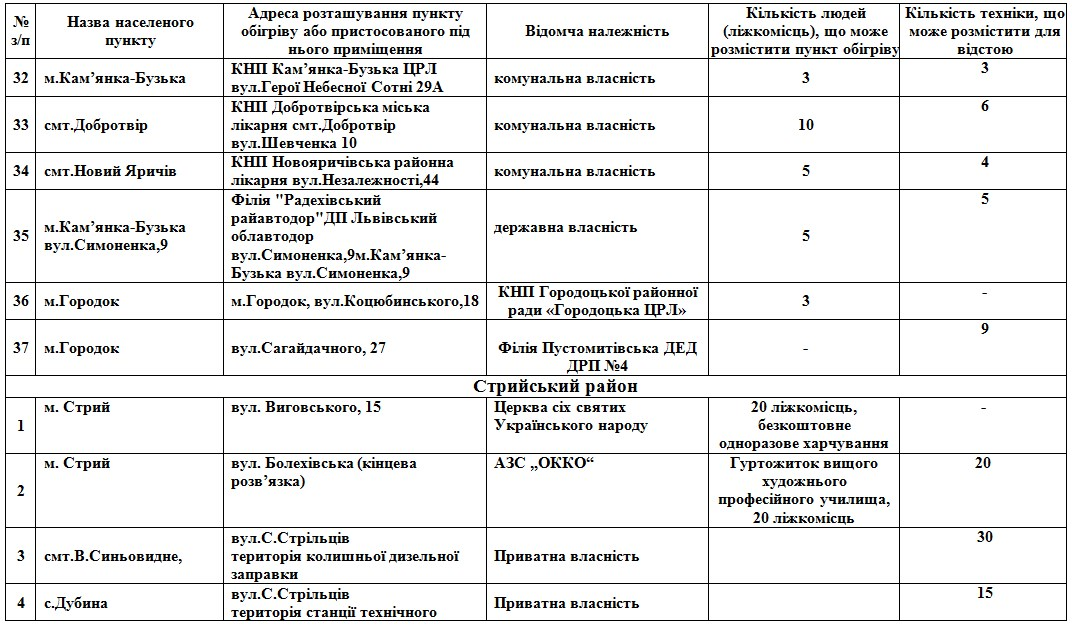 На Львівщині розгорнуть 112 пунктів обігріву: адреси  фото 9
